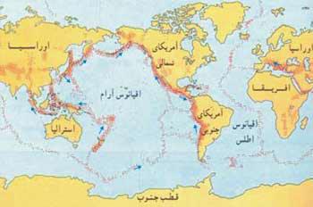جابجایی قاره ها